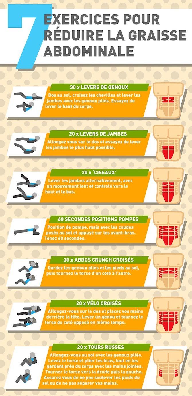 7 exercices faciles pour r duire rapidement la graisse abdominale. Black Bedroom Furniture Sets. Home Design Ideas