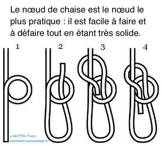 Le noeud de chaise est le noeud le plus utile solide facile faire et d faire - Faire un noeud de chaise ...