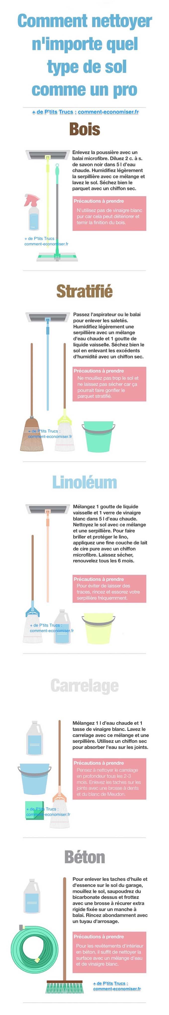 Comment nettoyer n 39 importe quel type de sol comme un pro for Quel sol pour un poulailler
