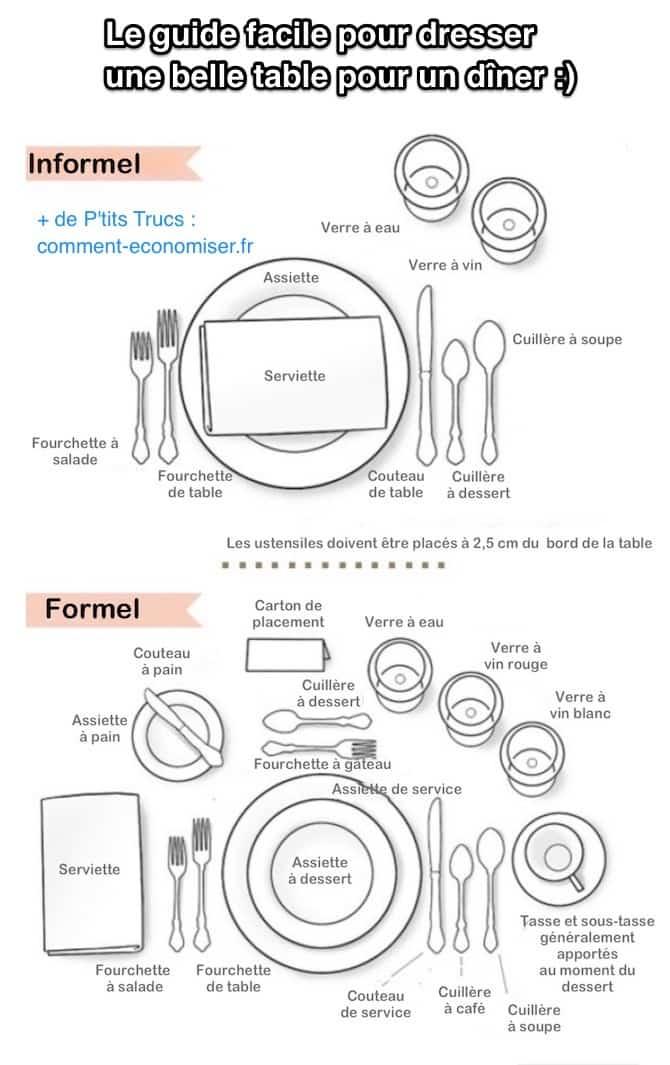 Comment dresser une belle table pour un d ner le guide facile en image - Dresser une table dans les regles ...