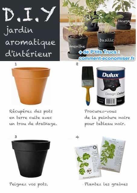 Herbes aromatiques 18 fa ons astucieuses de les faire - Fines herbes en pot interieur ...