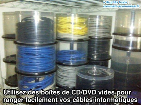 Un rangement ing nieux pour les c bles informatiques - Boite pour ranger les fils electriques ...