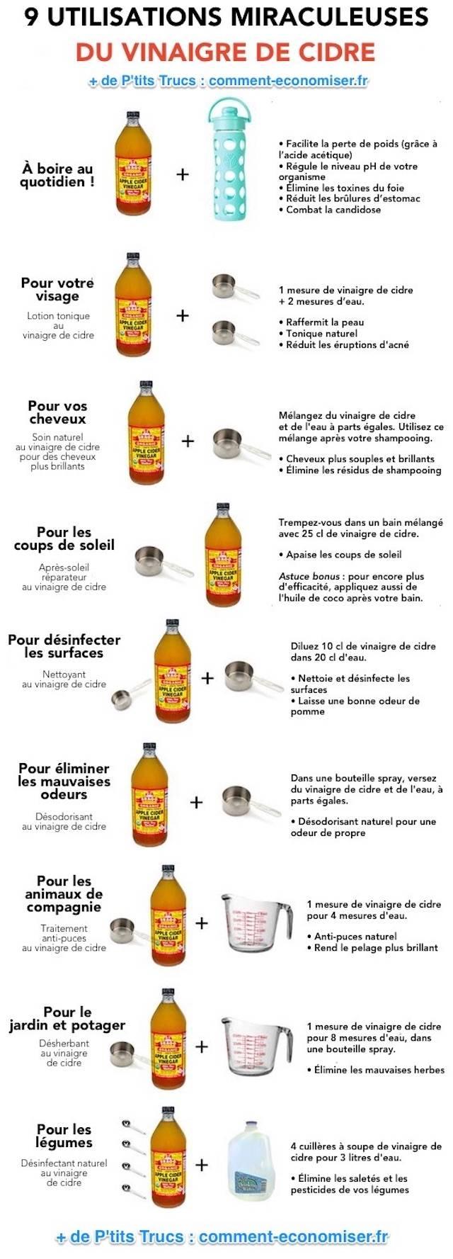 9 utilisations du vinaigre de cidre qui vont vous changer - Faire son vinaigre de cidre ...
