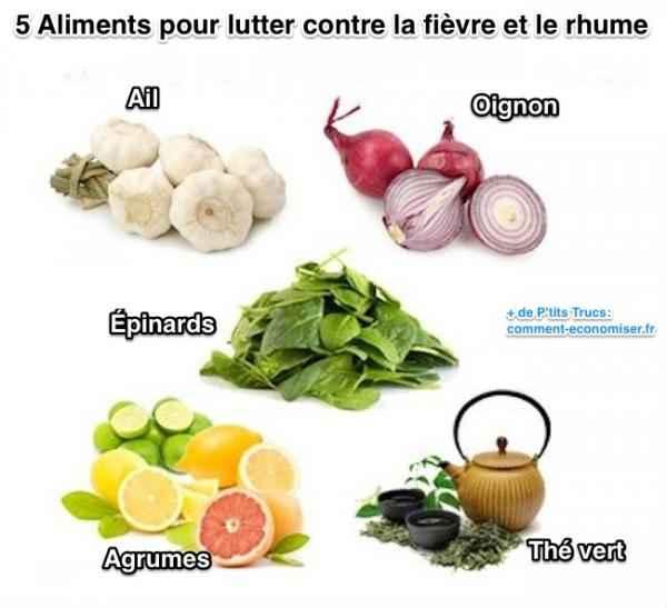 5 aliments naturels qui font des miracles contre la fi vre - Lutter contre les doryphores bio ...
